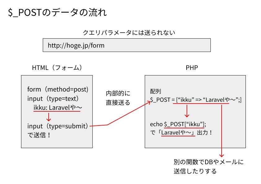 f:id:idr_zz:20190127180154p:plain