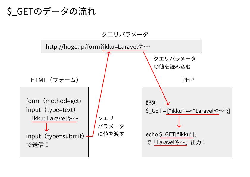 f:id:idr_zz:20190128204331p:plain