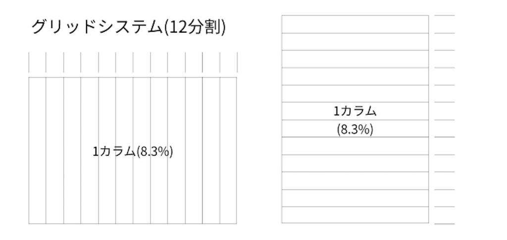 f:id:idr_zz:20190217181216j:plain