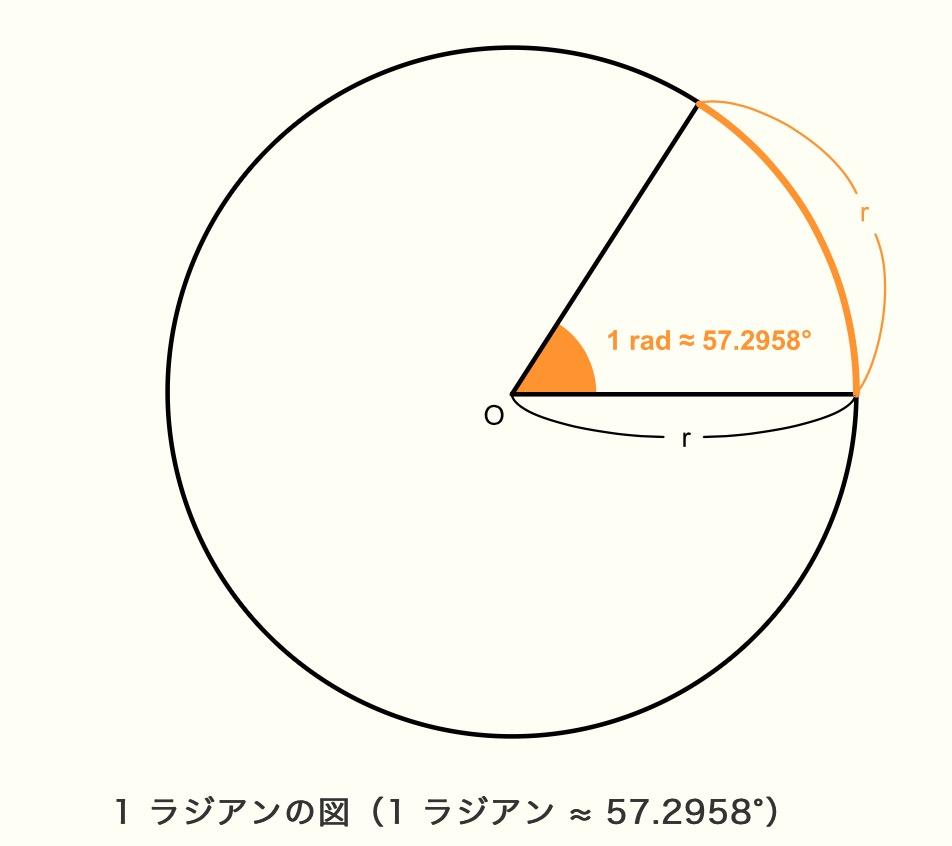 f:id:idr_zz:20200412192150j:plain