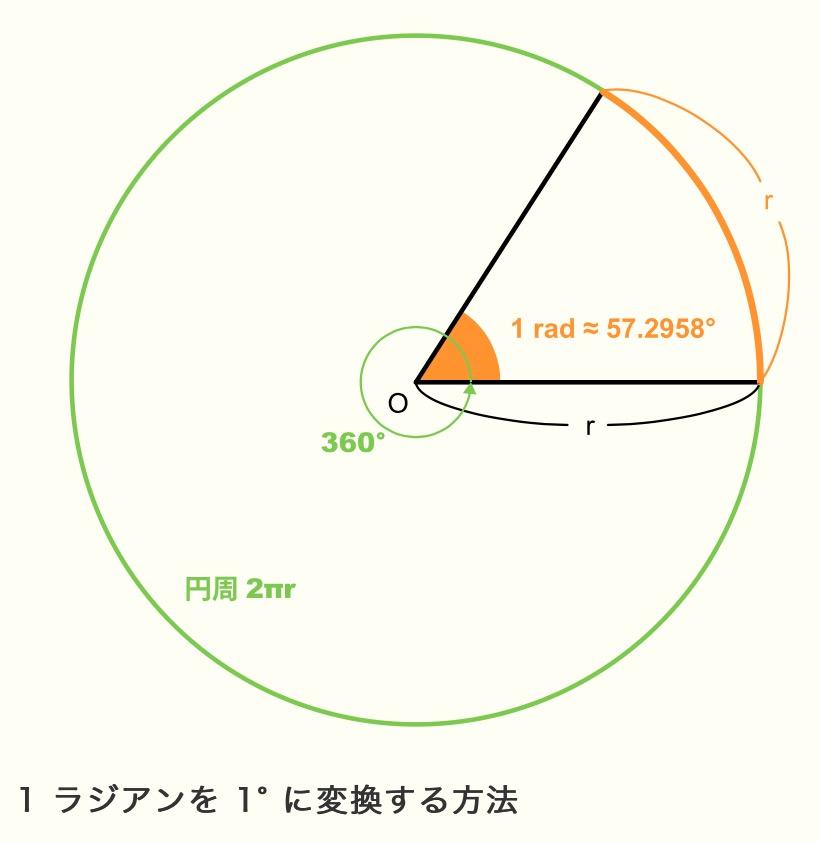 f:id:idr_zz:20200412193040j:plain