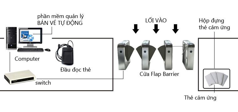 f:id:idworldvietnam:20190926172127j:plain