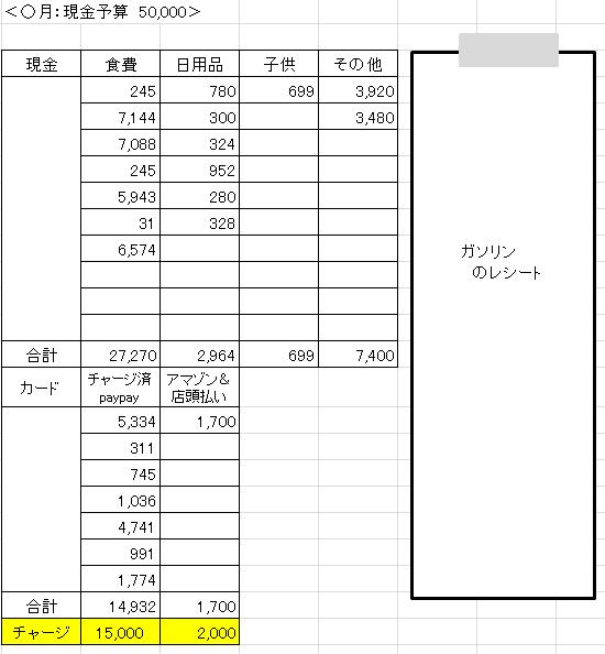 f:id:iegdgd:20190829000600p:plain