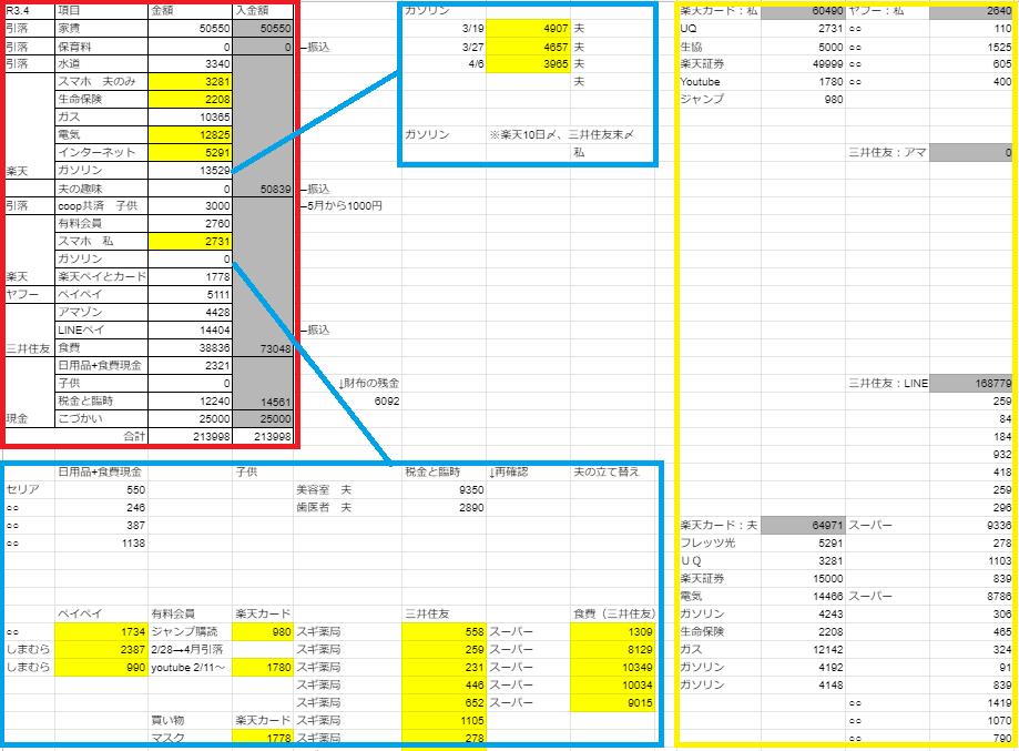 f:id:iegdgd:20210522154108p:plain