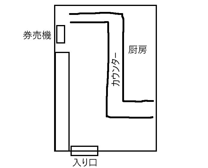 f:id:iekei_ramenman:20191019181037p:plain