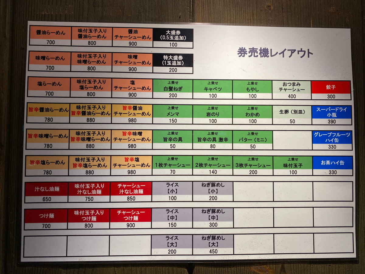がら屋 券売機のレイアウト表