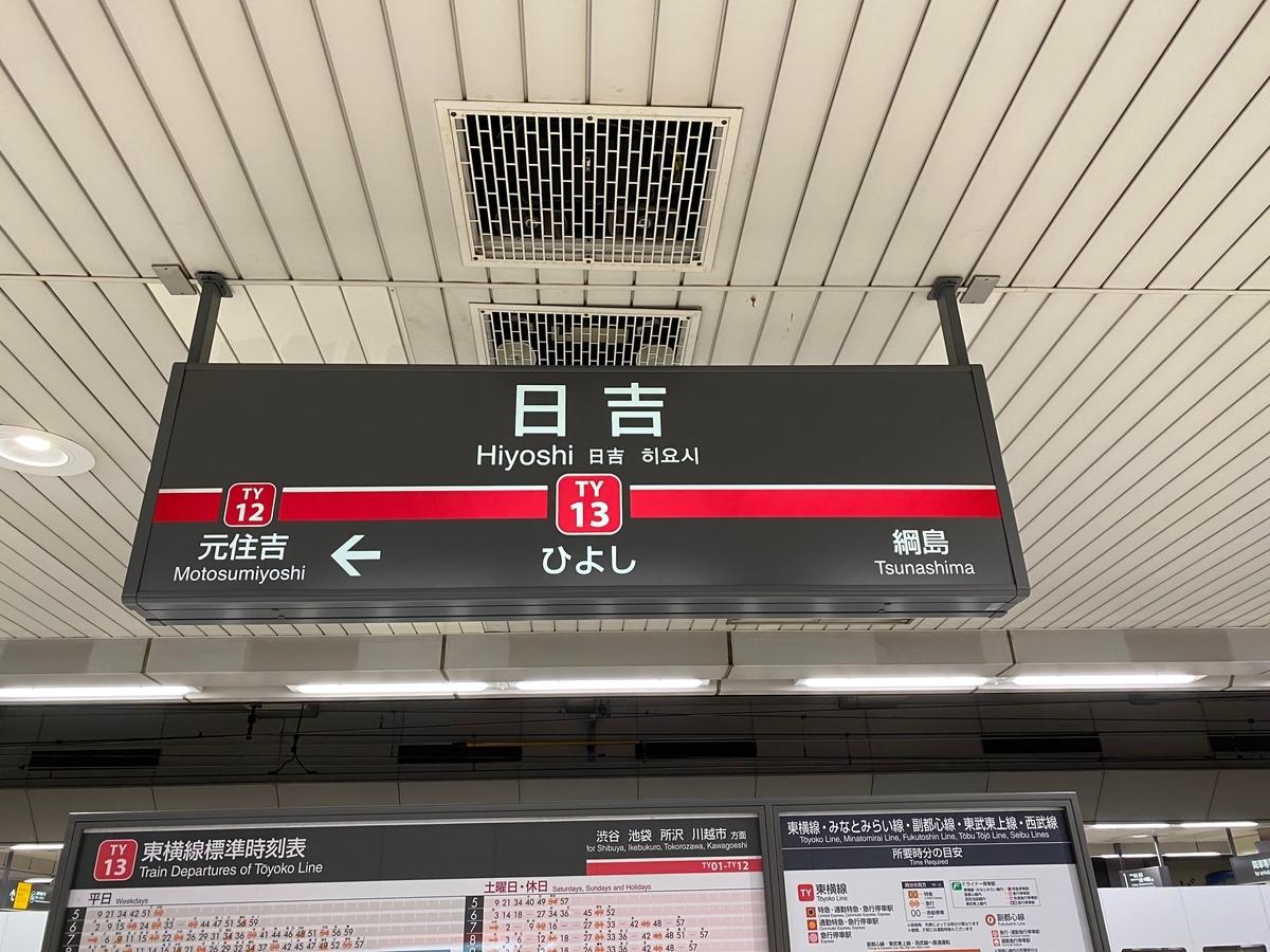 東急東横線「日吉駅」