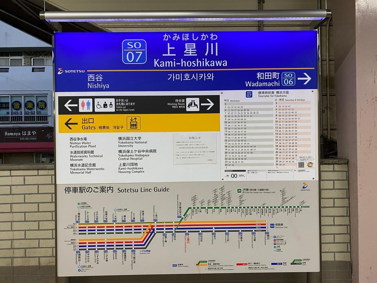 相鉄本線「上星川駅」
