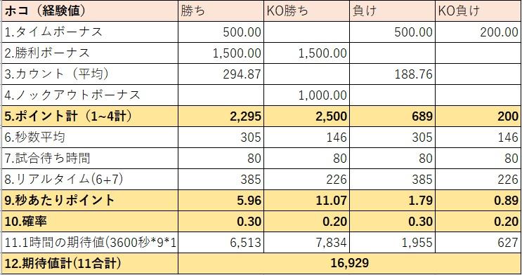 f:id:iekomori:20180613211104j:plain