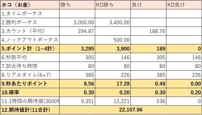 f:id:iekomori:20180613220002j:plain