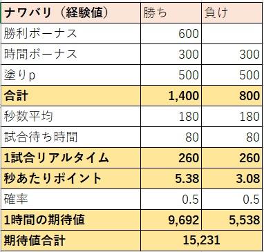 f:id:iekomori:20180613220934j:plain