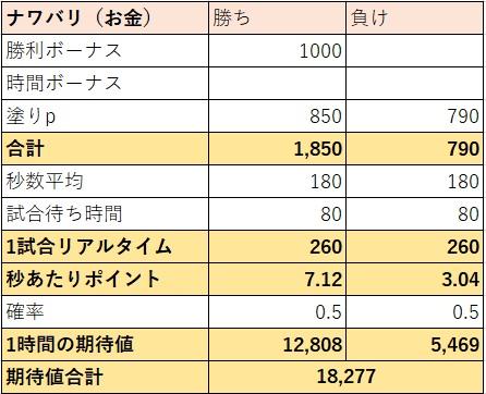 f:id:iekomori:20180613220948j:plain