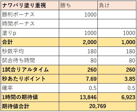 f:id:iekomori:20180613220958j:plain