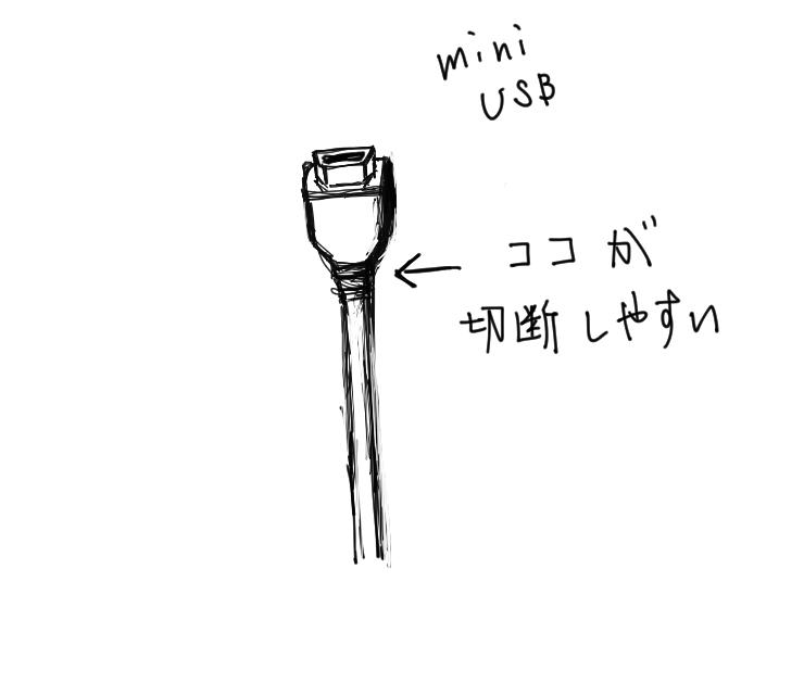 f:id:ieland:20161129000759j:plain