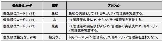 f:id:iestudy:20191019000728p:plain