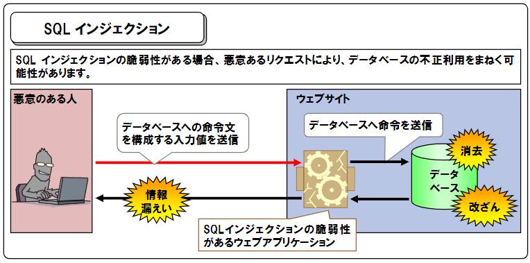 f:id:iestudy:20201119195210p:plain