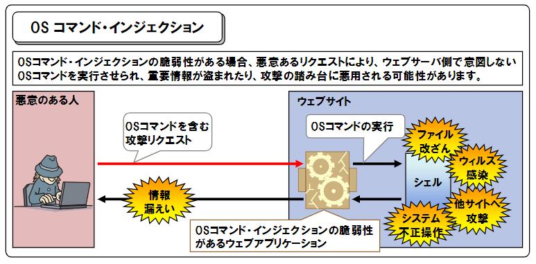 f:id:iestudy:20201119200242p:plain