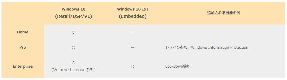f:id:iestudy:20210301145352p:plain