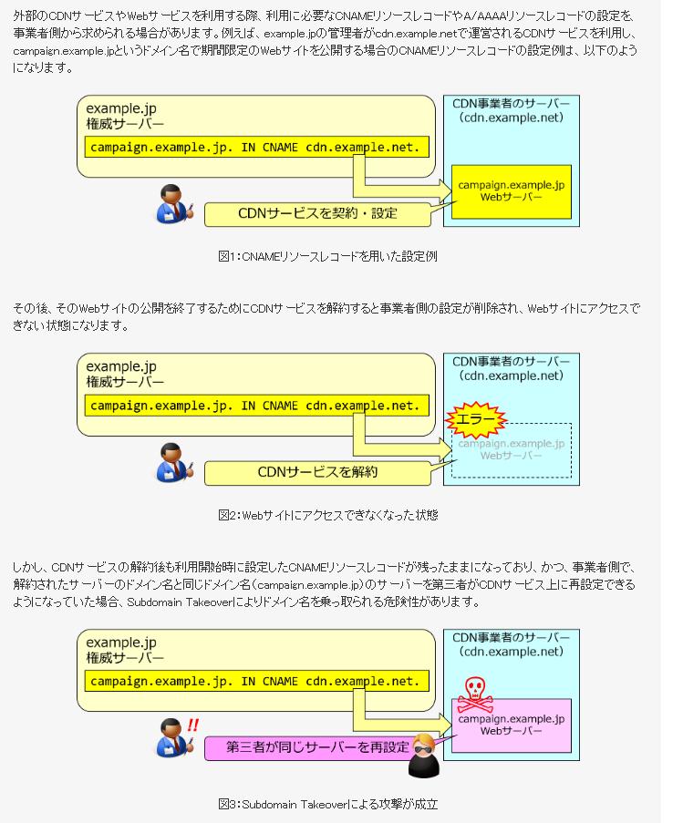 f:id:iestudy:20210412195448p:plain