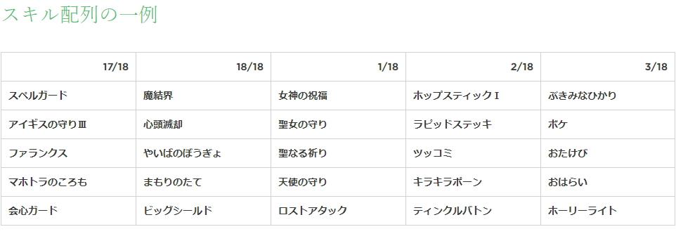 f:id:ifuko:20180131143335j:plain