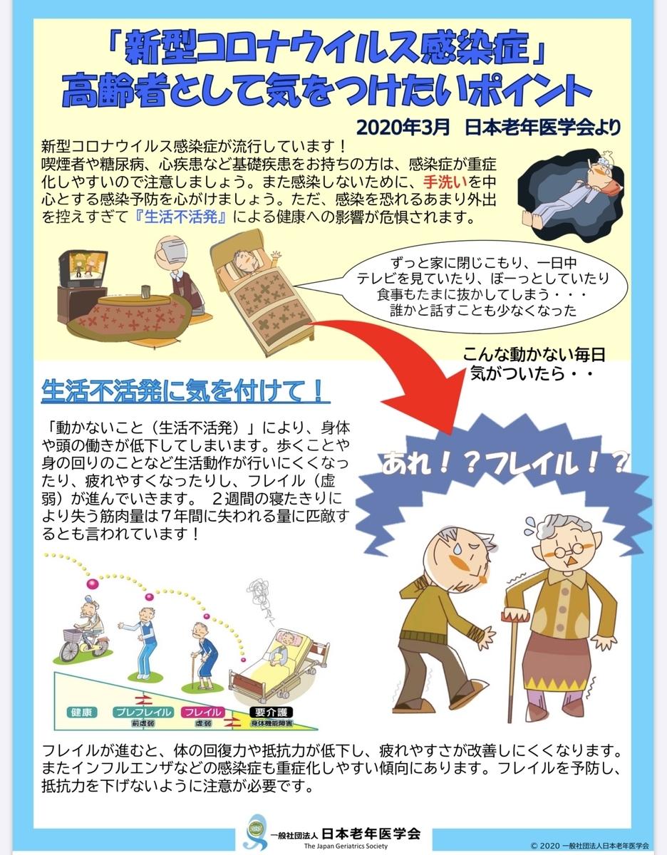 f:id:igarashi-shika:20200328094552j:plain