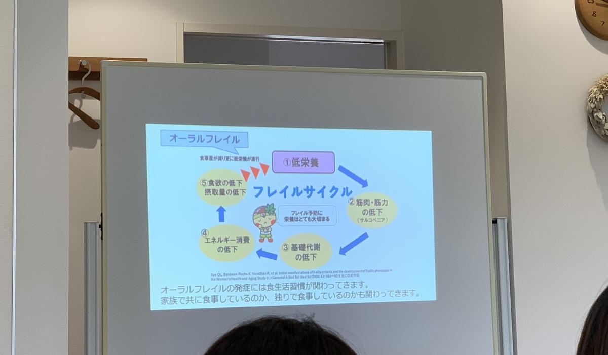 f:id:igarashi-shika:20210928094405j:plain