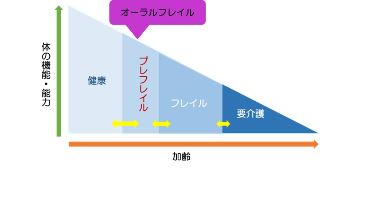f:id:igarashi-shika:20211011161224p:plain
