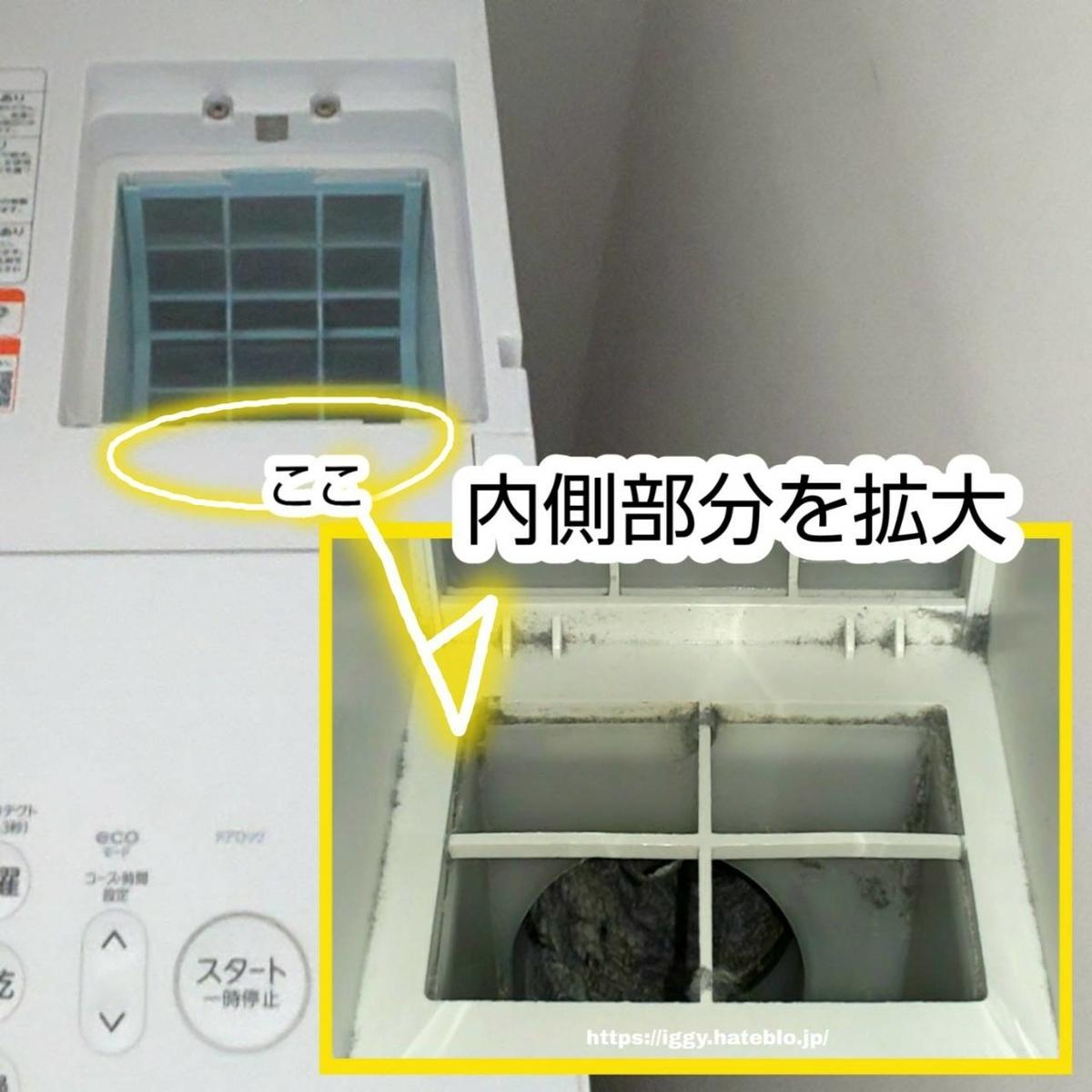 ドラム式洗濯乾燥機 内側部分拡大 iggy2019