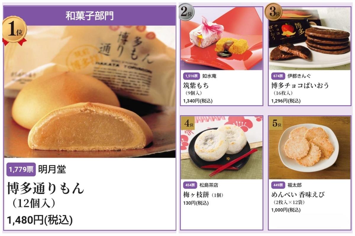 博多駅マイング おすすめ 和菓子 人気お土産 ランキング 2021