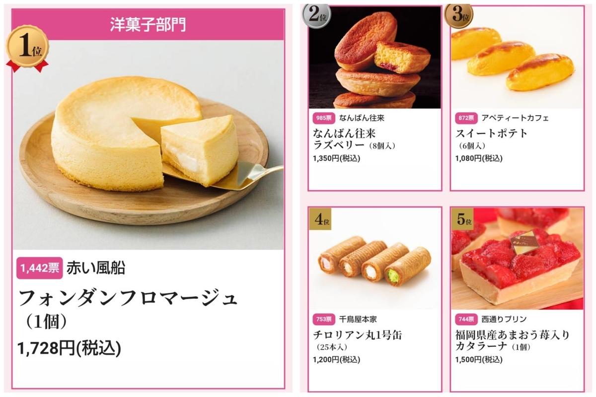 博多駅マイング おすすめ 洋菓子 人気お土産 ランキング 2021
