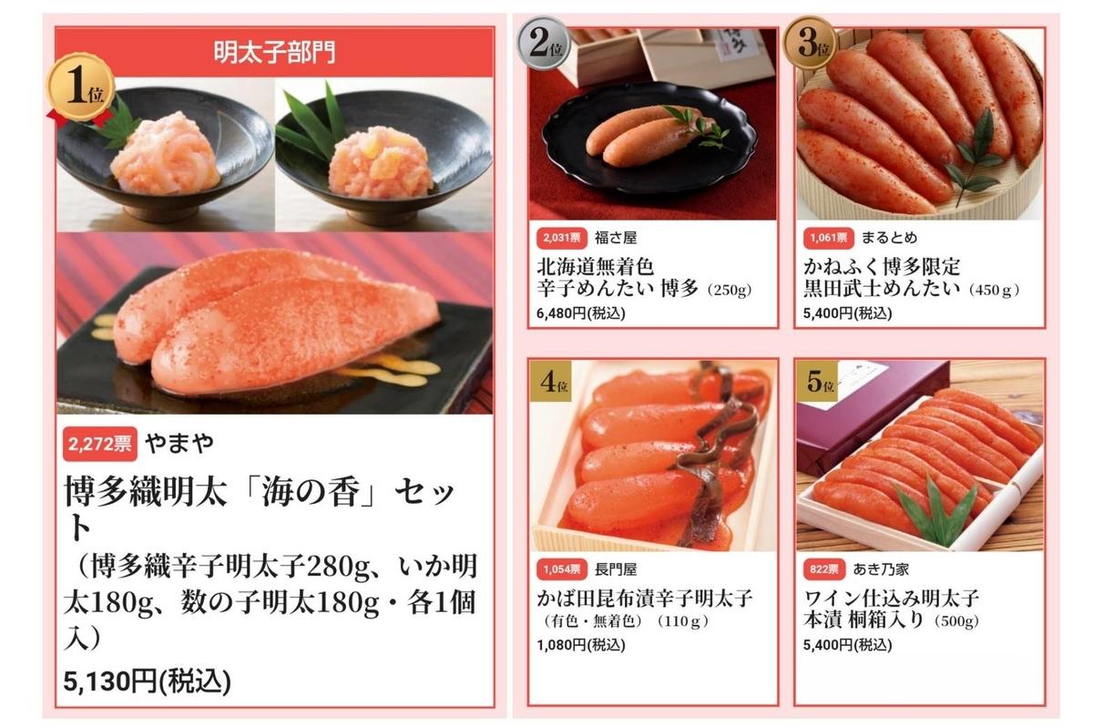 博多駅マイング おすすめ 明太子 人気お土産 ランキング 2021