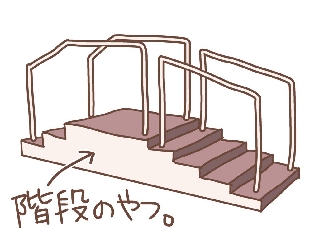歩行練習用階段