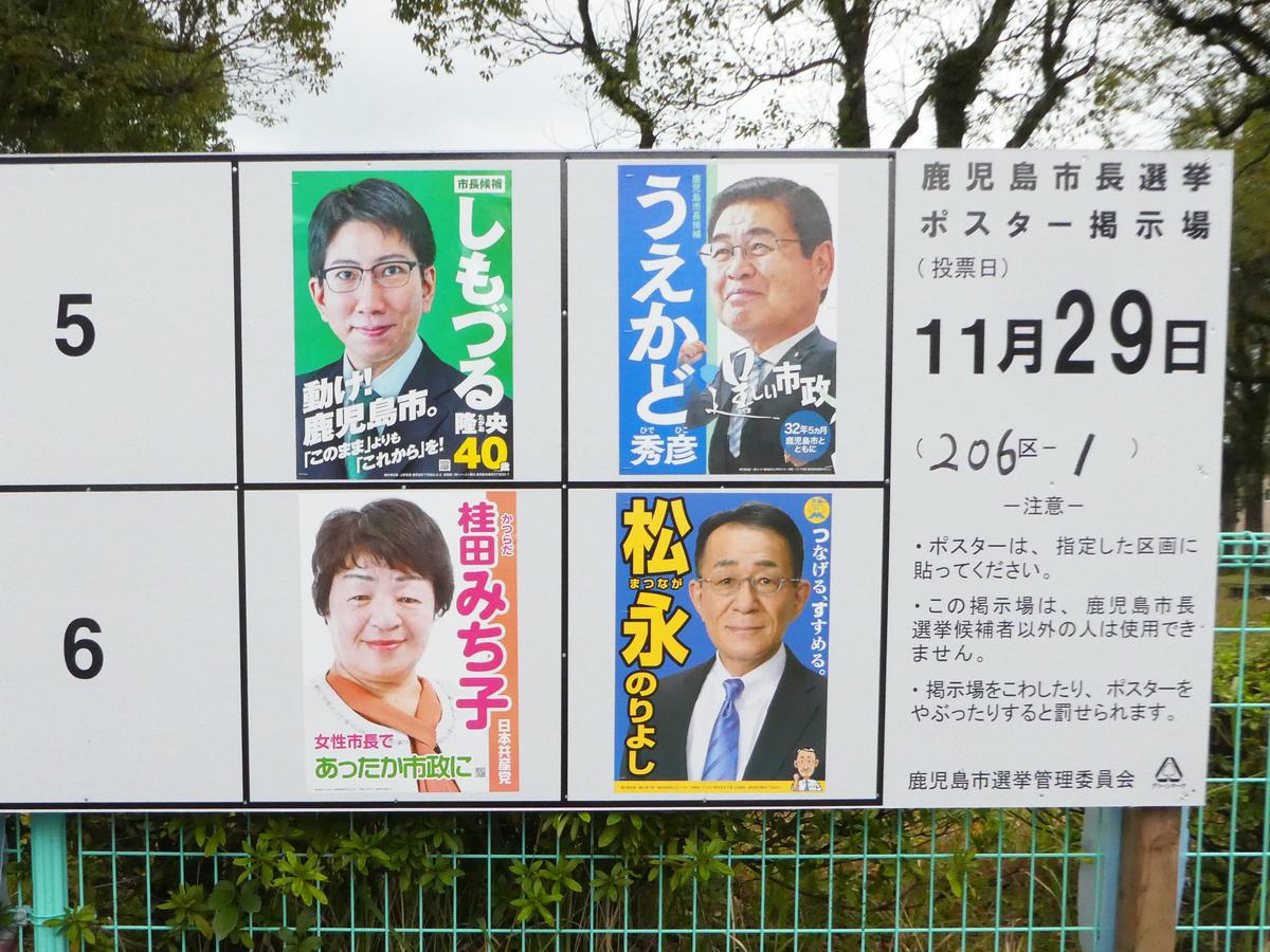 鹿児島市長選挙2020