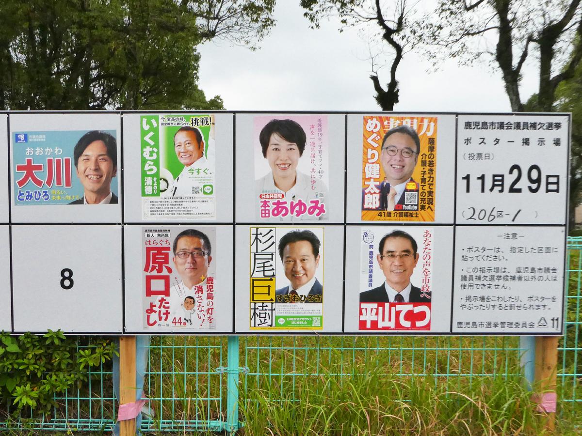 鹿児島市議会議員補欠選挙2020