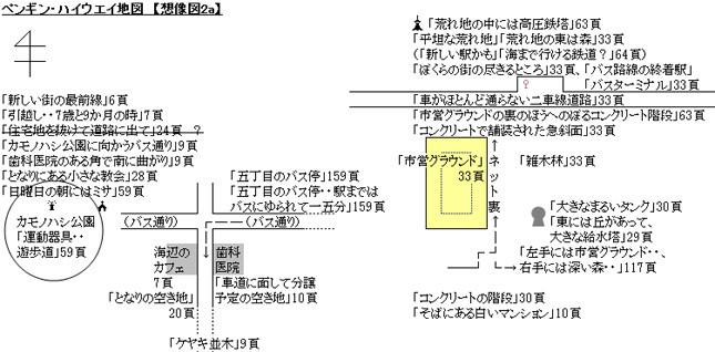 f:id:iguchi_akira:20100626010431j:image