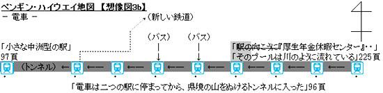 f:id:iguchi_akira:20100627230227j:image