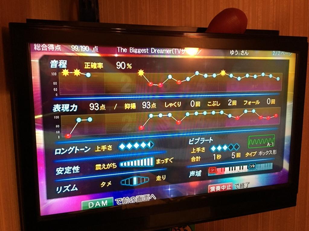 f:id:ihara_yuu:20170219122030j:plain