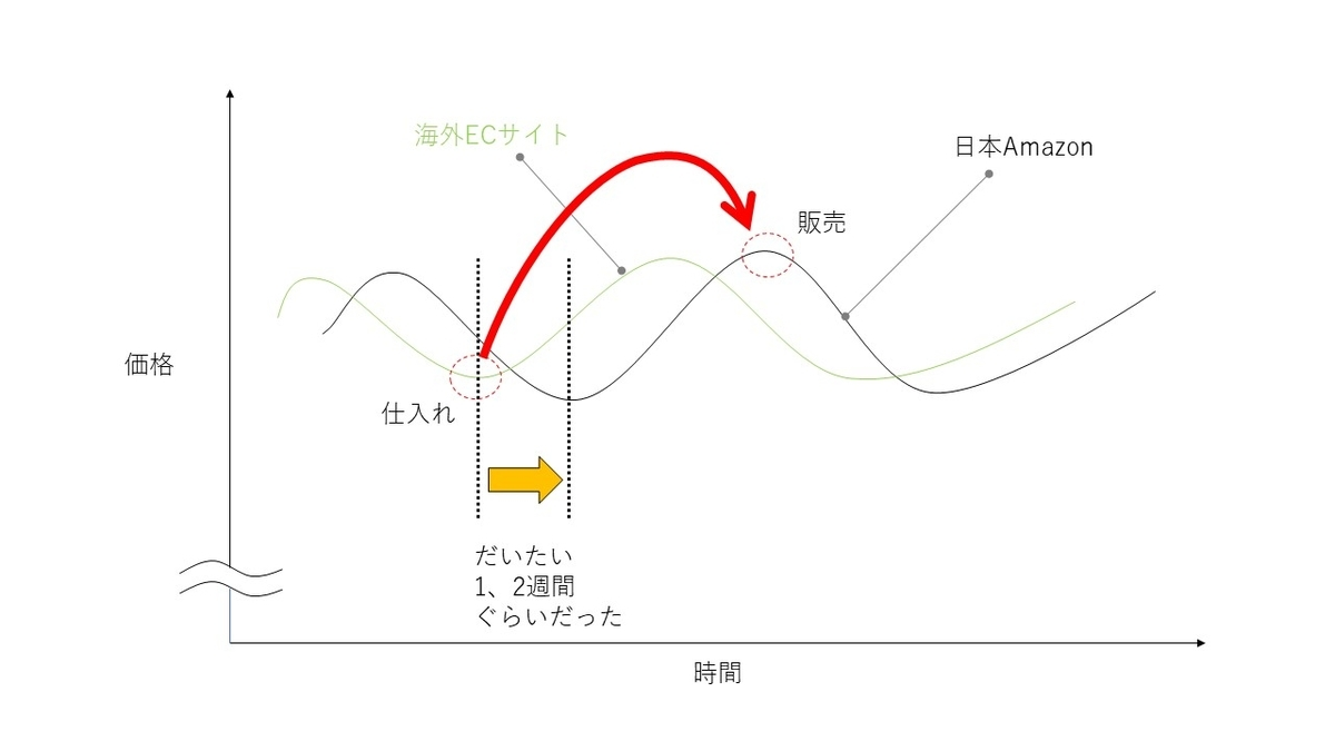 f:id:ihibahi:20200830164629j:plain