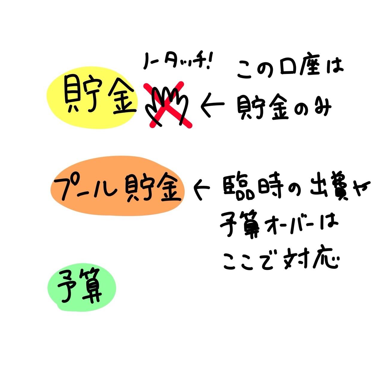 f:id:iidamaki:20180415212343j:image