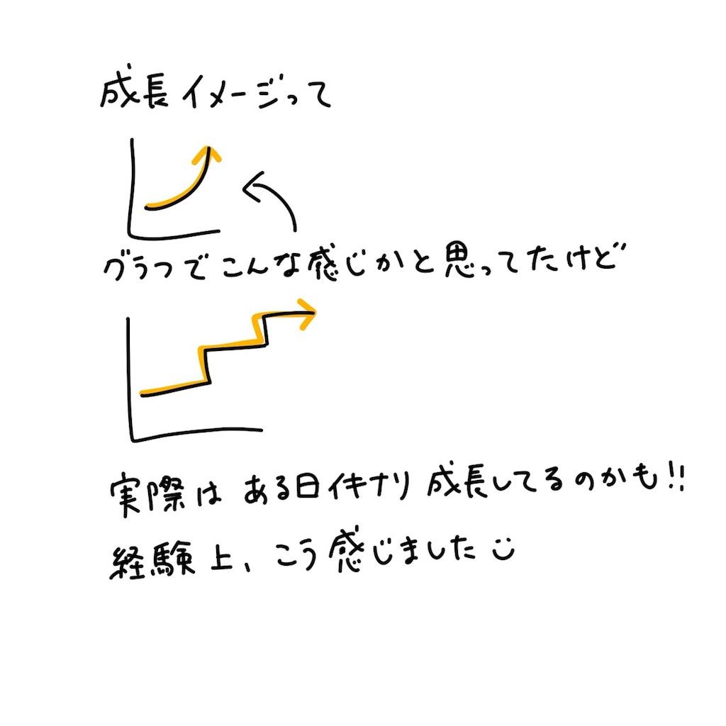 f:id:iidamaki:20180905202742j:image