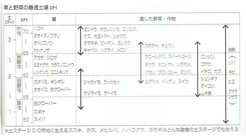 f:id:iihara-farm:20170422233240j:plain