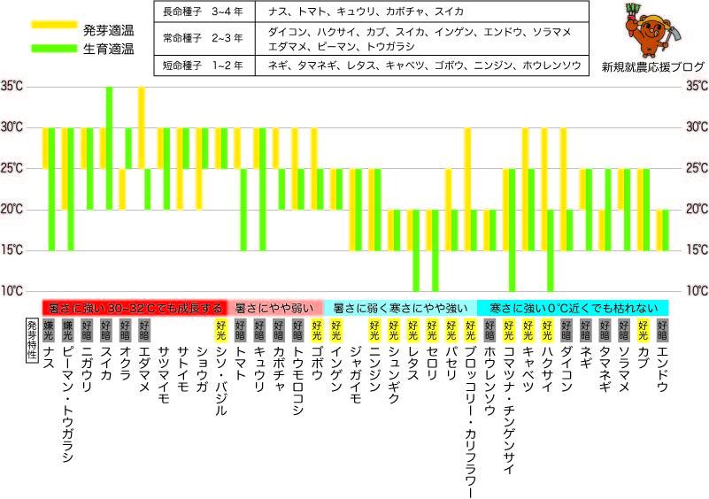 f:id:iihara-farm:20170510002100j:plain