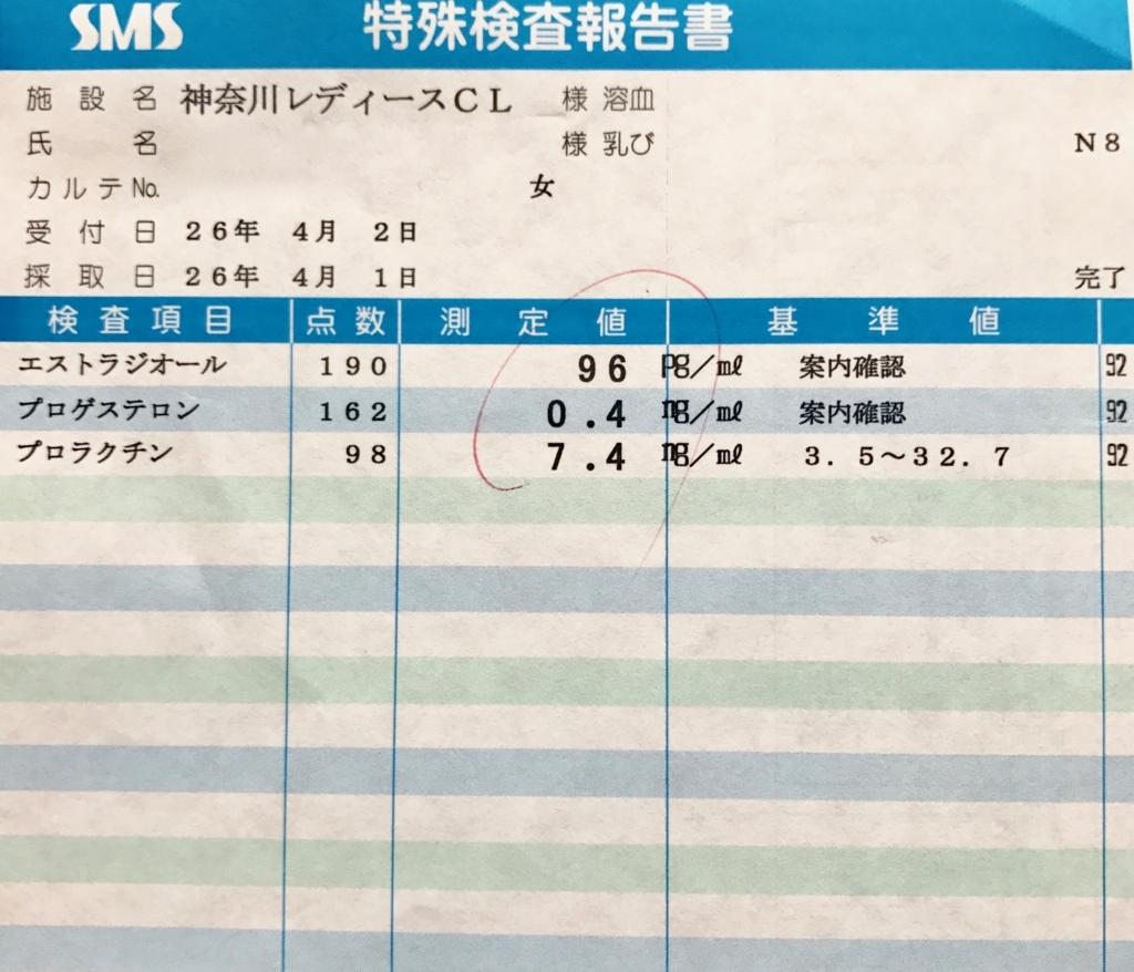 神奈川レディースクリニック通院1年目のホルモン基礎検査2回目