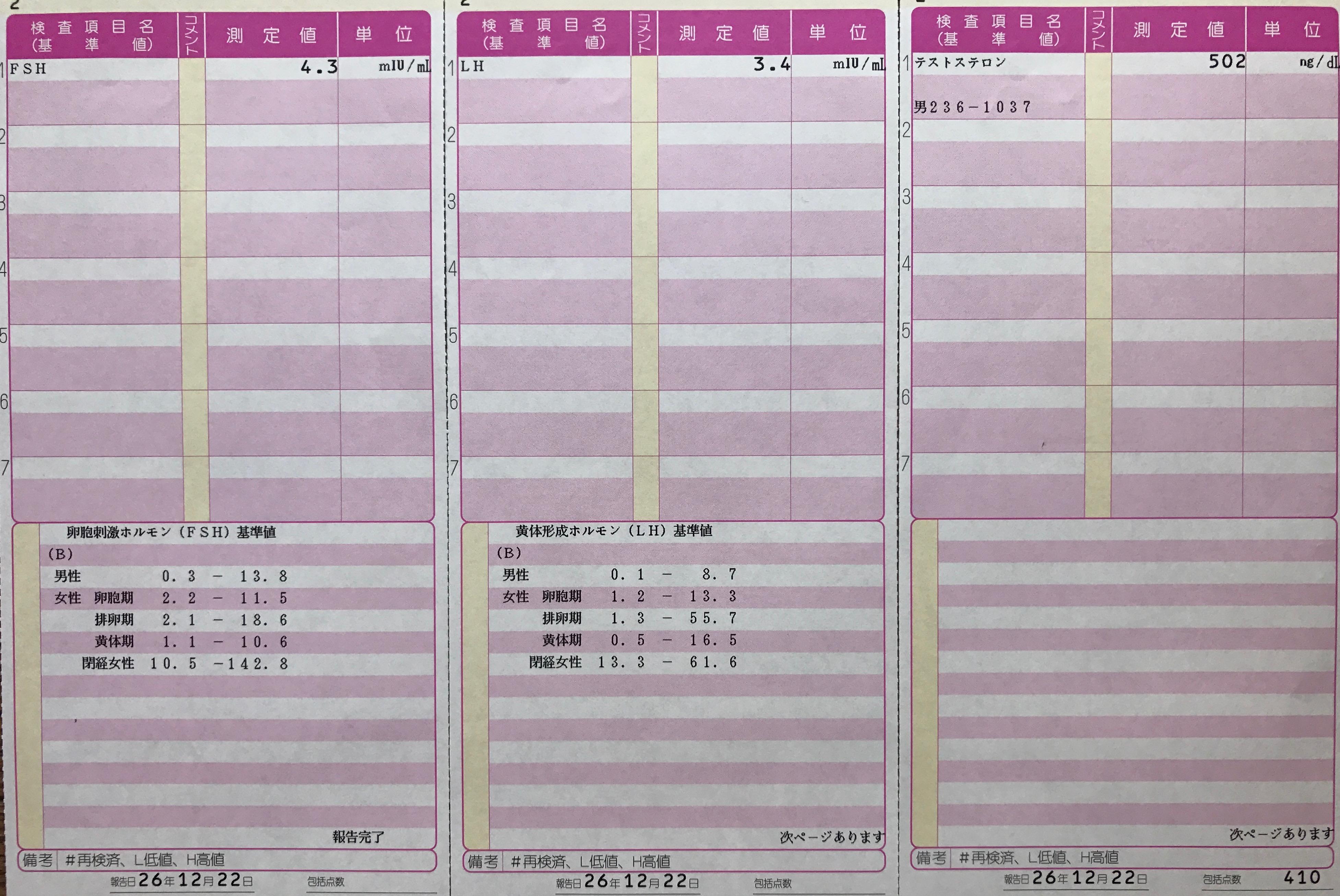 夫のホルモン値血液検査結果表
