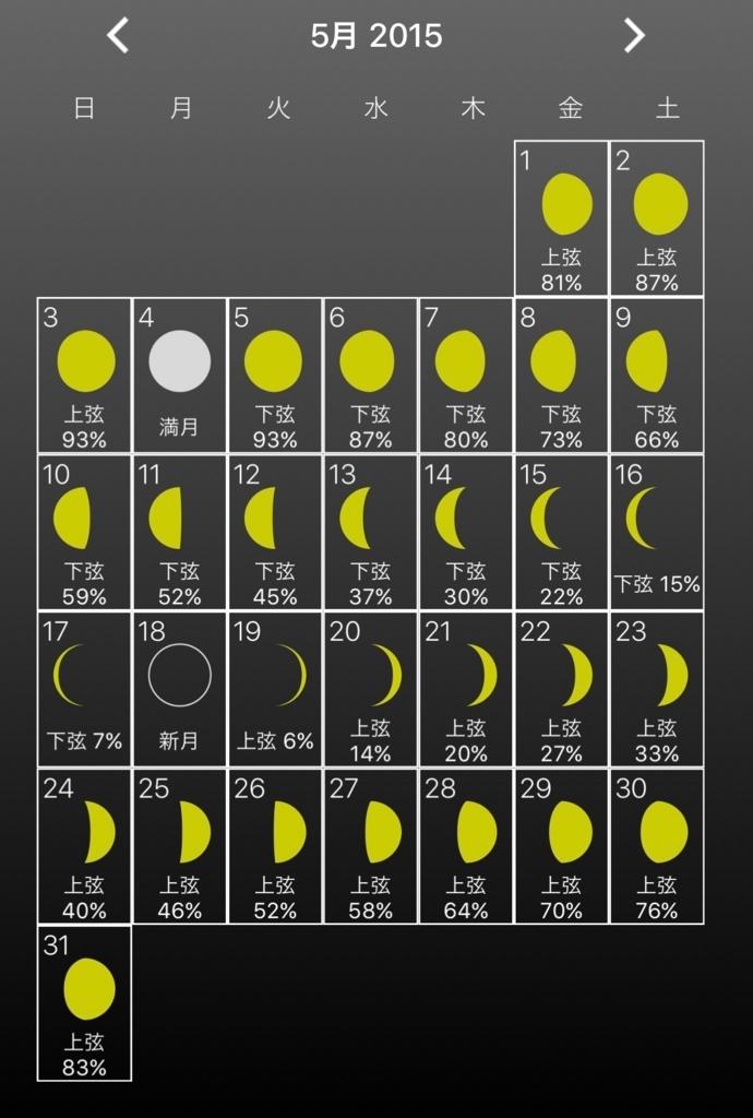 妊娠周期の月齢カレンダー
