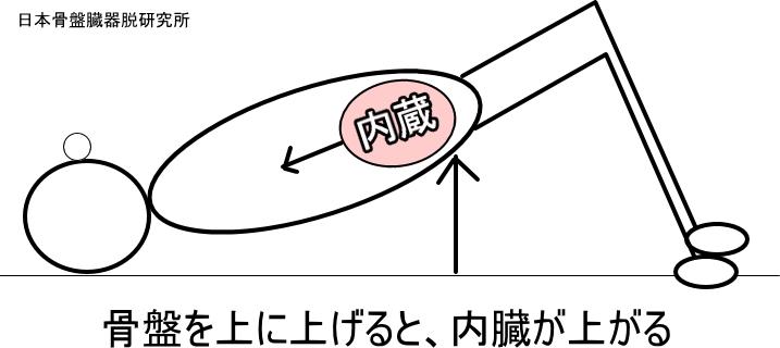 ケーゲルエクササイズ体操図説