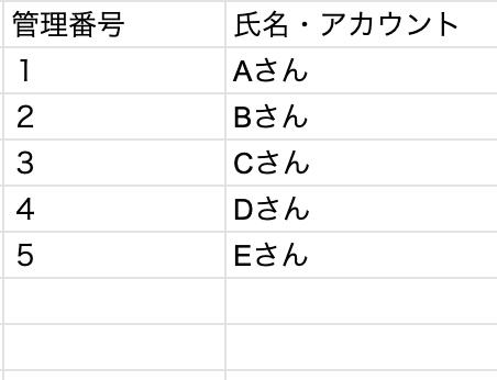 f:id:iikurashi_iiwatashi:20200704225745p:plain