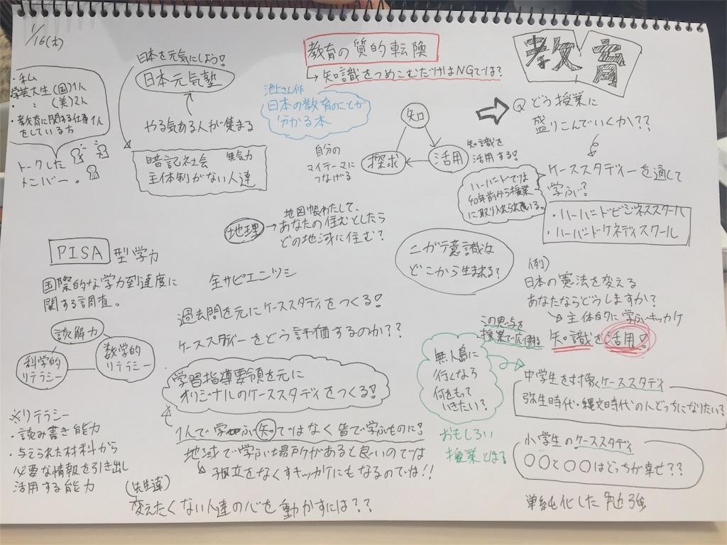 f:id:iinchou-kanae104:20170216203620j:image
