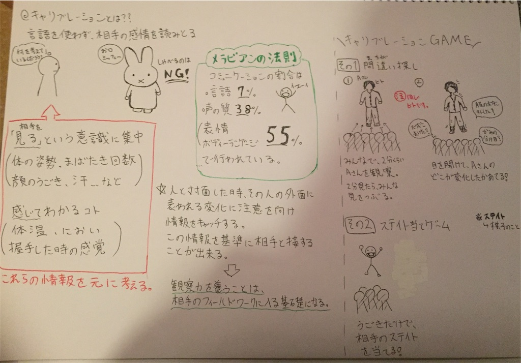 f:id:iinchou-kanae104:20170312214221j:image