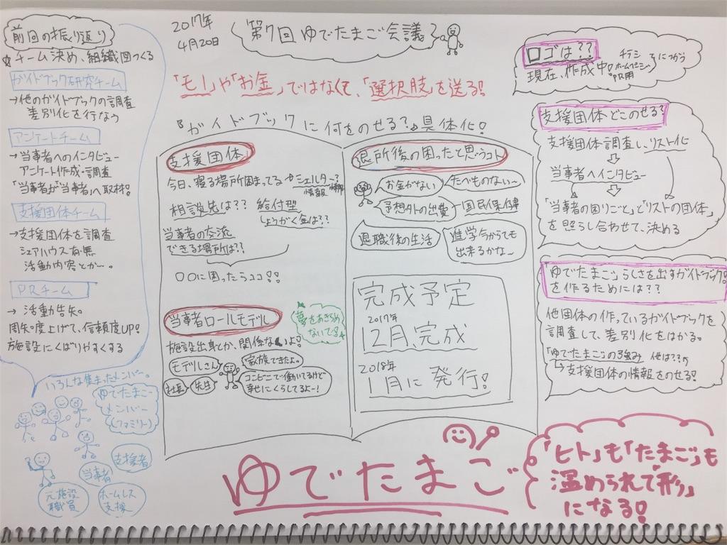 f:id:iinchou-kanae104:20170420224020j:image